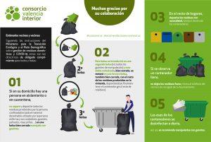 LOS CONSORCIOS DE RESIDUOS SE ADAPTAN A LA CRISIS DEL COVID-19. IMEDES colabora con los Consorcios de Residuos diseñando elementos informativos sobre cómo gestionar los residuos domiciliarios contaminados.