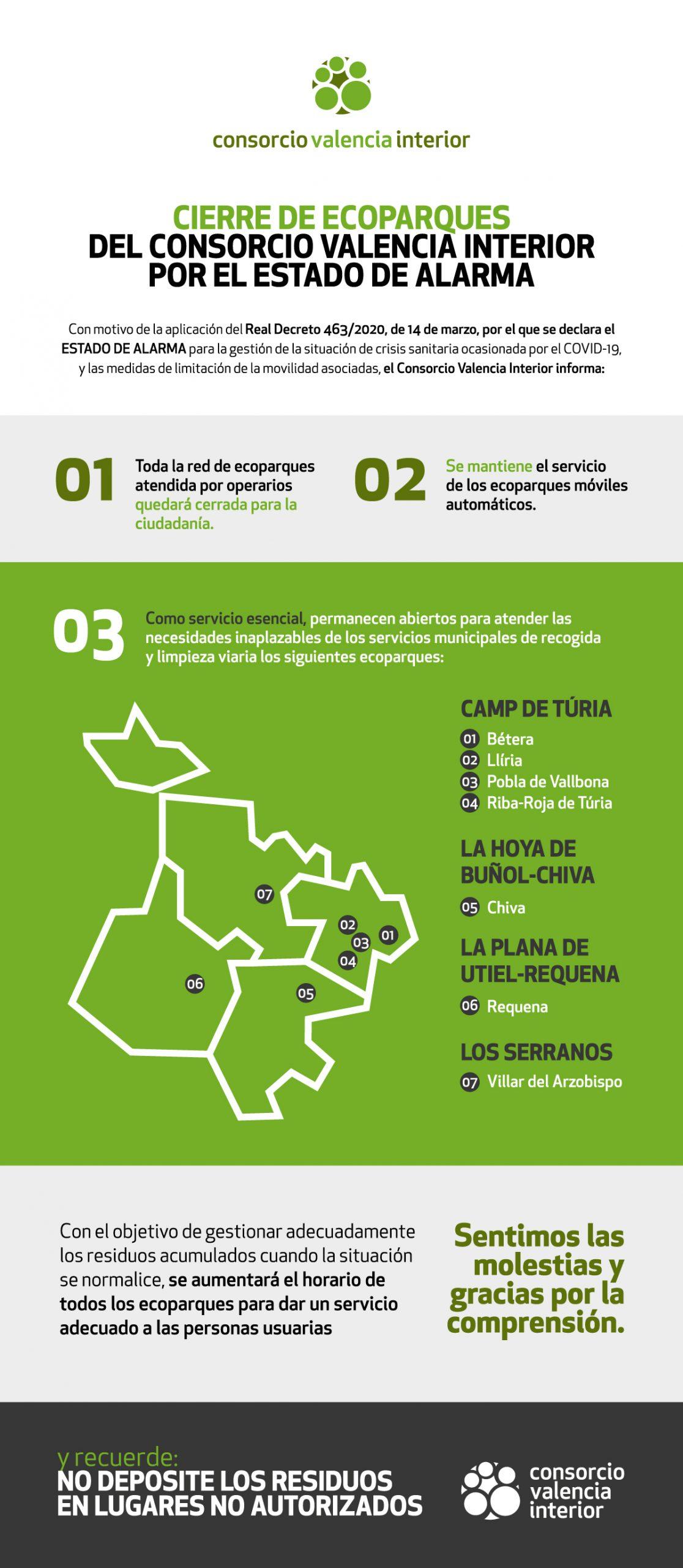infografiaecoparquescvi_covid19